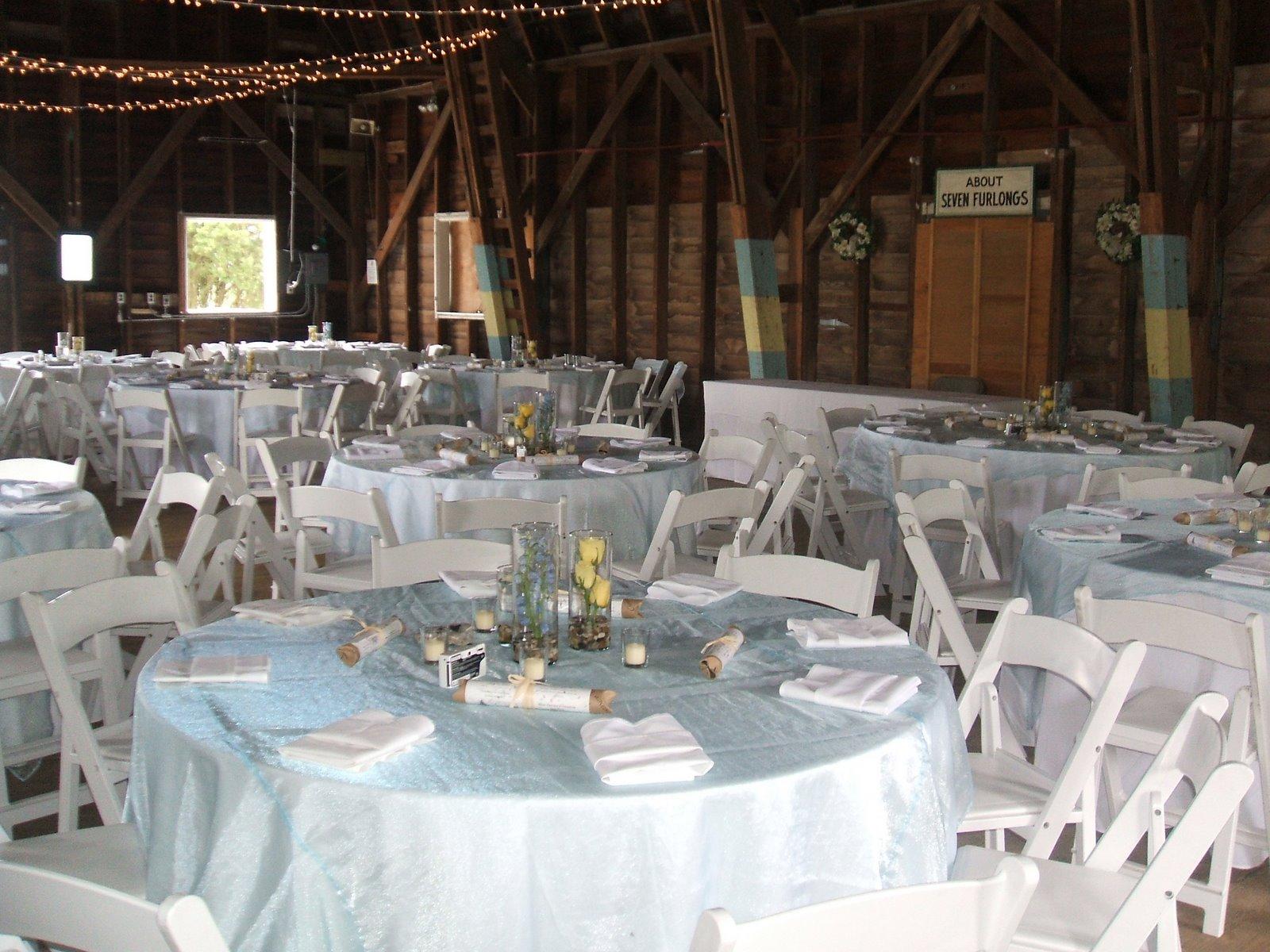 The Tea Barn Elkton MD Under 1000